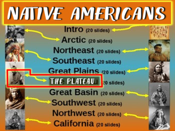Native Americans (PART 6: THE PLATEAU) visual, textual, en