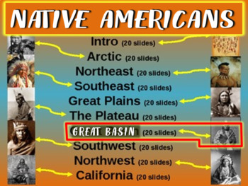 Native Americans (PART 7: GREAT BASIN) visual, textual, engaging 200-slide PPT
