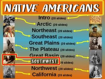 Native Americans (PART 8: SOUTHWEST) visual, textual, enga