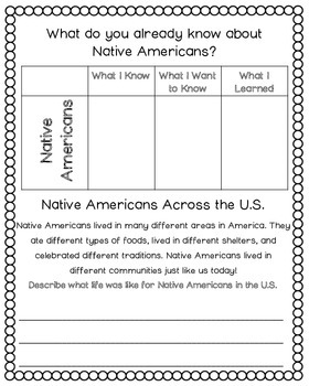 Native Americans Packet