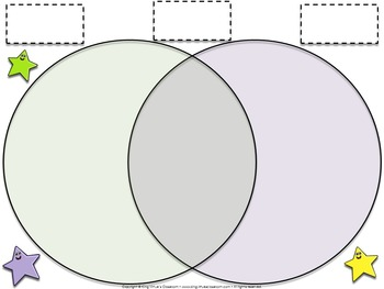 Native Americans: Powhatan and Lakota EK #2 - First Americans Venn Diagram