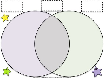 Native Americans: Powhatan and Pueblo EK #1 - First Americans Venn Diagram