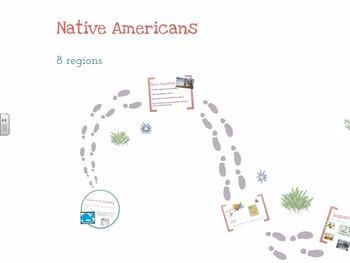 Native Americans Prezi