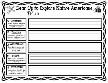 Native Americans Research Graphic Organizer