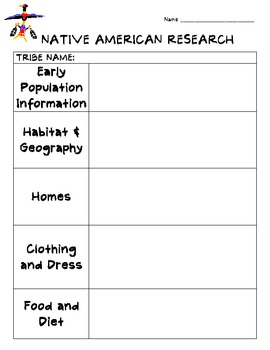 Native Americans Research Student Guide