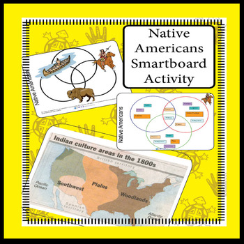 Native Americans Jeopardy and Smartboard Activity