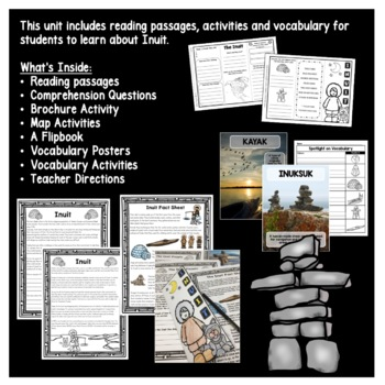 Native Americans - The Inuit- {Articles, Activities, Vocabulary, and Flip Book}