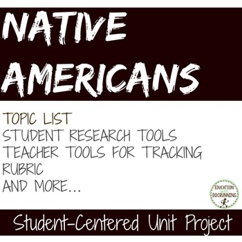 Native Americans Unit Project on the tribes of the Iroquois