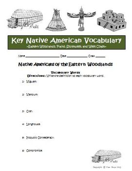 Native Americans Vocabulary for Plains Woodlands West and Southwest Groups
