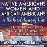 Native Americans, Women, and Black Soldiers in the Revolut
