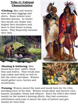 Native Americans and Environment: Gallery Investigation and Close Read