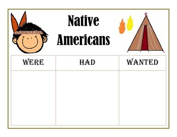 Native Americans graphic organizer informational text