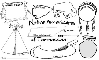 Native Americans in Tennessee Research Poster