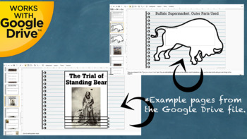 Native Americans of Nebraska Interactive Notebook