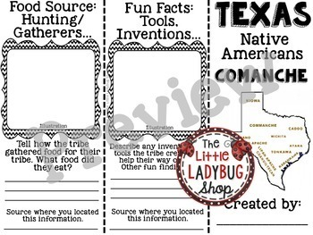 Texas Native Americans Activity Research