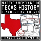Texas Native Americans Activity Research - Comanche, Apach