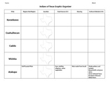 Native Americans of Texas Skit and Graphic Organizer