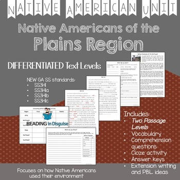 Native Americans of the Plains Region