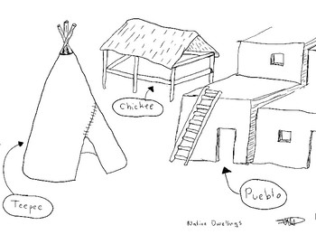 Native Dwellings