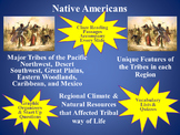American Indians: Eastern Woodlands