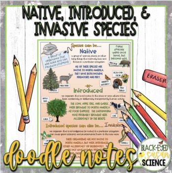 Native, Introduced, and Invasive Species Doodle Notes