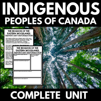 Native Peoples of Canada