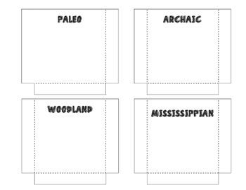 Native Peoples of Georgia Card Sort for Interactive Notebook