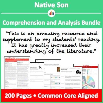 Native Son – Comprehension and Analysis Bundle