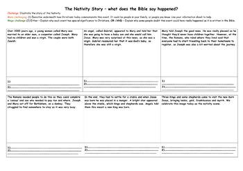 Nativity: Nativity Story / Christmas