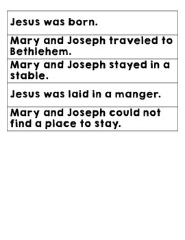 Nativity Sequencing
