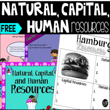 Natural, Capital, Human Resources Lessons