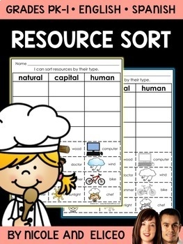 Interactive Sorting - Resources Activity