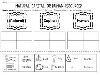 Natural Capital and Human Resources: Cut and Paste Sorting Activity