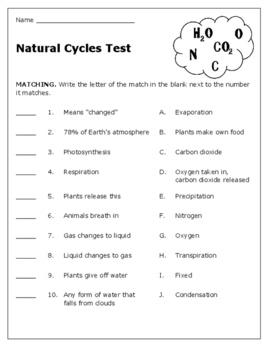 Natural Cycles
