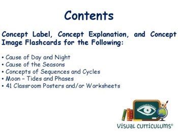 Natural Cycles Lesson & Flashcards - task cards, study guide, 2018, 2019 update