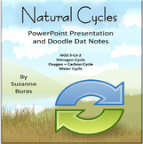 Natural Cycles PowerPoint Presentation and Doodle Dat Notes: NGS 5-LS-2