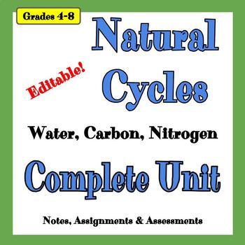 Natural Cycles Unit