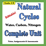 Natural Cycles Unit
