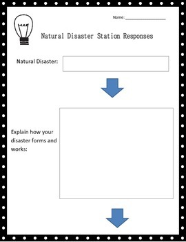 Natural Disaster Project Based Learning