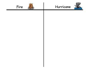 Natural Disaster Sort