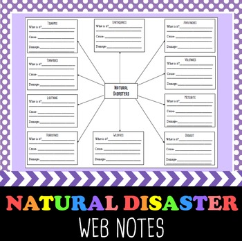 Natural Disaster Web Notes