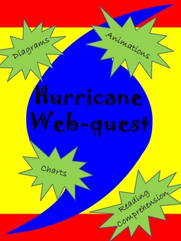 Natural Disaster Webquests - Hurricanes, Tornadoes and Volcanoes