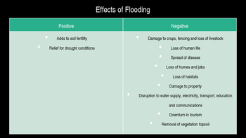 Natural Disasters - Floods and Their Affect on People PowerPoint Presentation