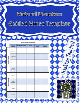 Natural Disasters Guided Notes Research Template