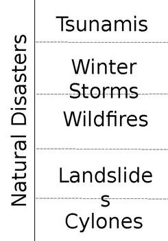 Natural Disasters Interactive flipbook