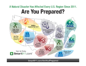 Natural Disasters - Mini Unit (using charts and maps)