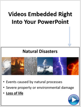 Natural Disasters - PowerPoint Lesson and Student Notes