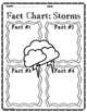 Natural Disasters Fact Sheets