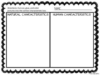 Natural & Human Characteristics - 2nd Gr Social Studies
