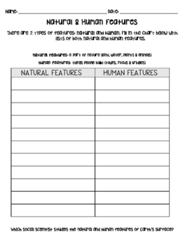 Natural & Human Features worksheet